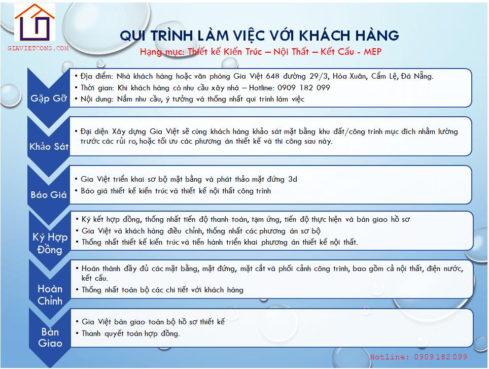 210516160833quy-trinh-lam-viec.png